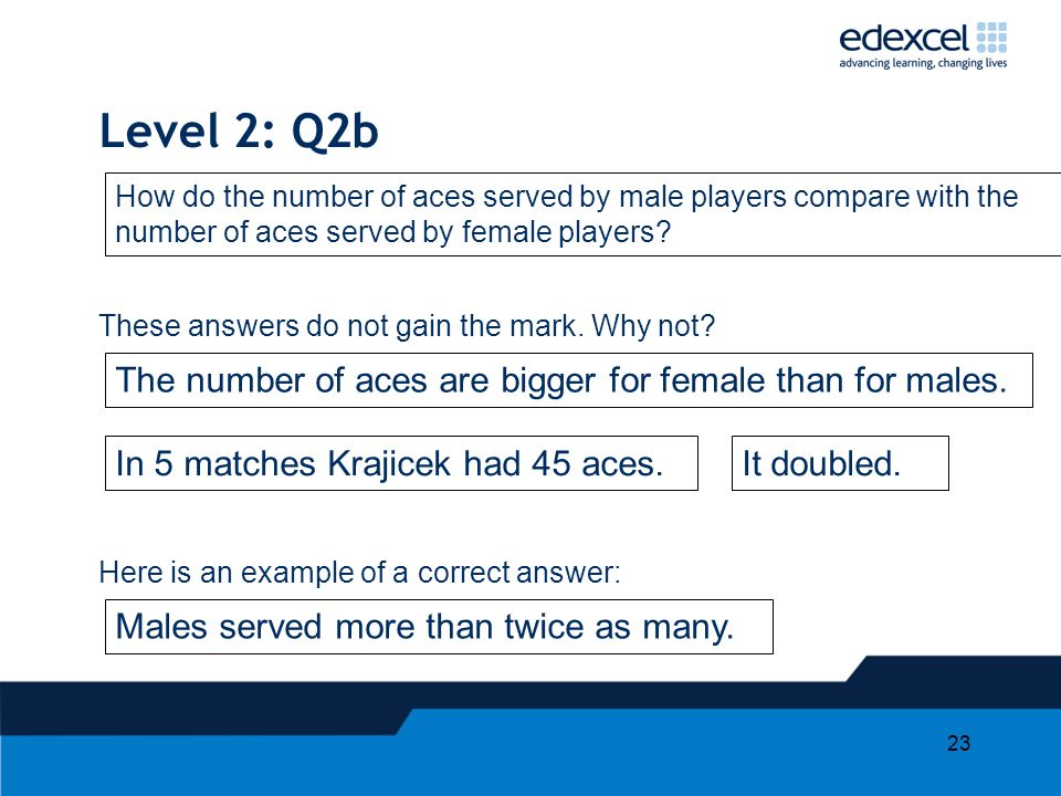 23 Level 2: Q2b How do the number of aces served by male players compare with the number of aces served by female players? It doubled. These answers d