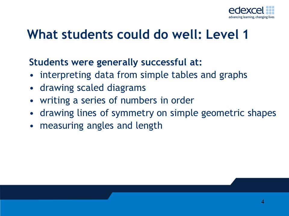 4 What students could do well: Level 1 Students were generally successful at: interpreting data from simple tables and graphs drawing scaled diagrams