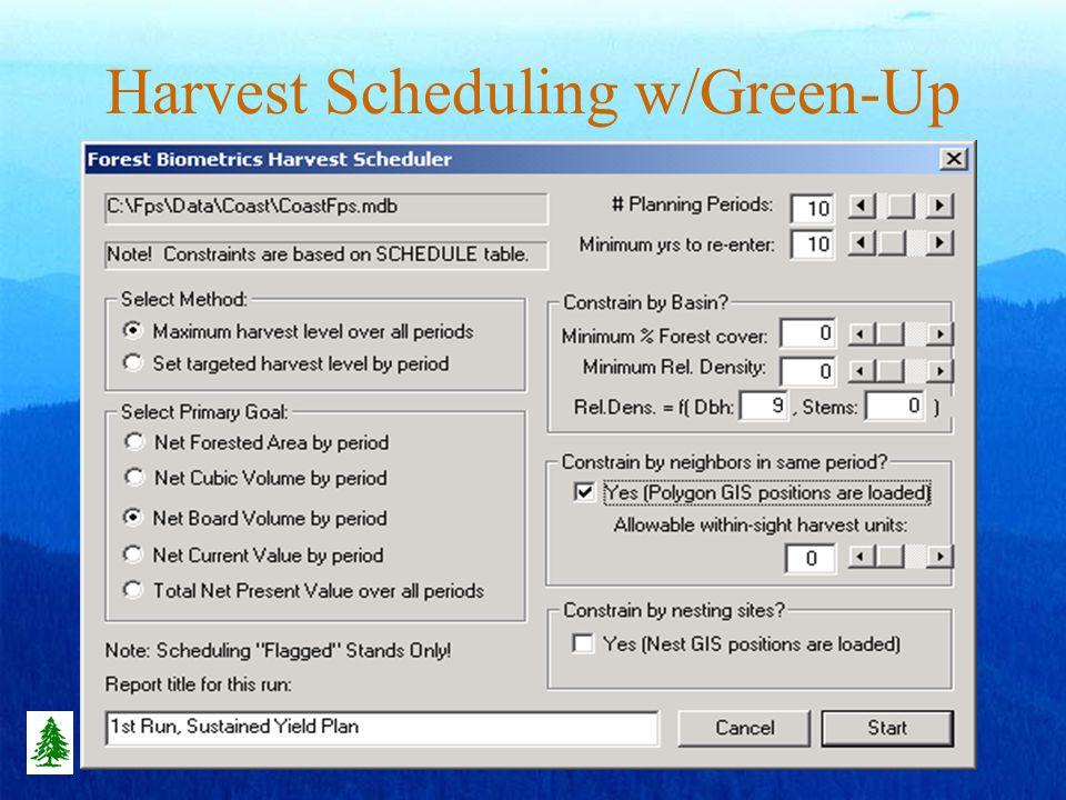 Harvest Schedule w/o constraints