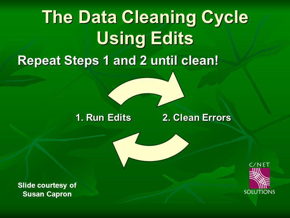 The Data Cleaning Cycle Using Edits Repeat Steps 1 and 2 until clean.
