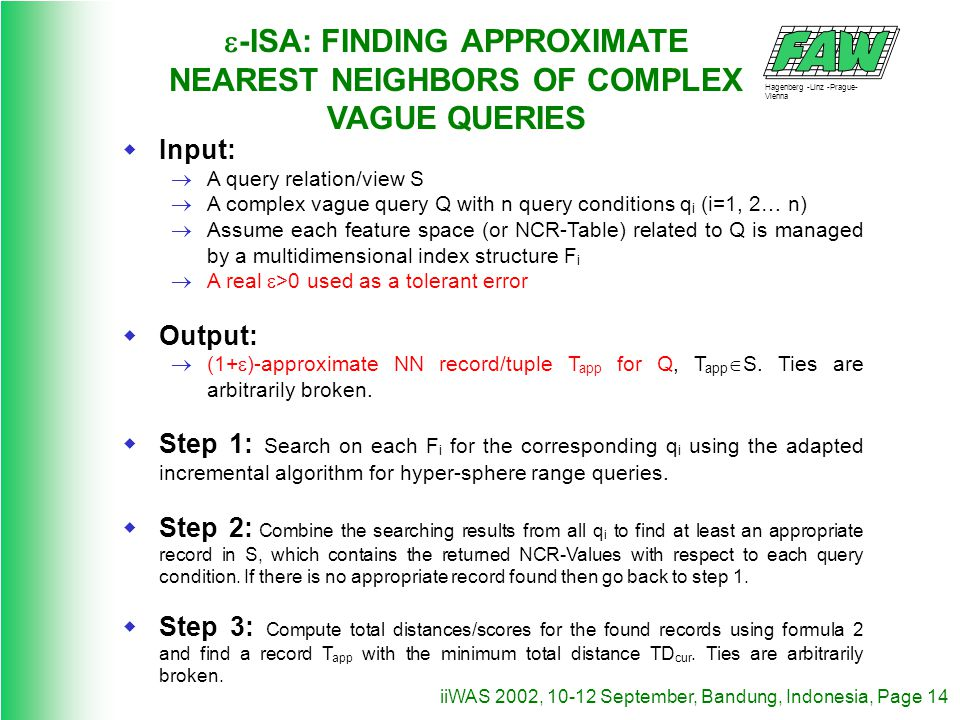 Hagenberg -Linz -Prague- Vienna iiWAS 2002, 10-12 September, Bandung, Indonesia, Page 14 -ISA: FINDING APPROXIMATE NEAREST NEIGHBORS OF COMPLEX VAGUE QUERIES Input: A query relation/view S A complex vague query Q with n query conditions q i (i=1, 2… n) Assume each feature space (or NCR-Table) related to Q is managed by a multidimensional index structure F i A real >0 used as a tolerant error Output: (1+ )-approximate NN record/tuple T app for Q, T app S.