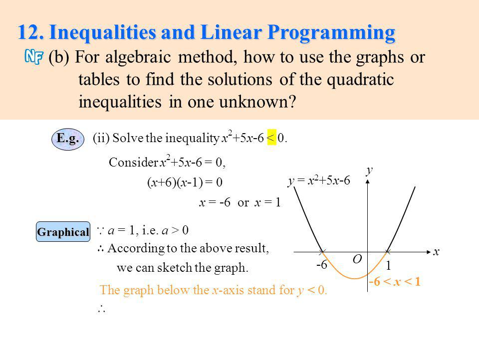 (ii) Solve the inequality x 2 +5x - 6 < 0.