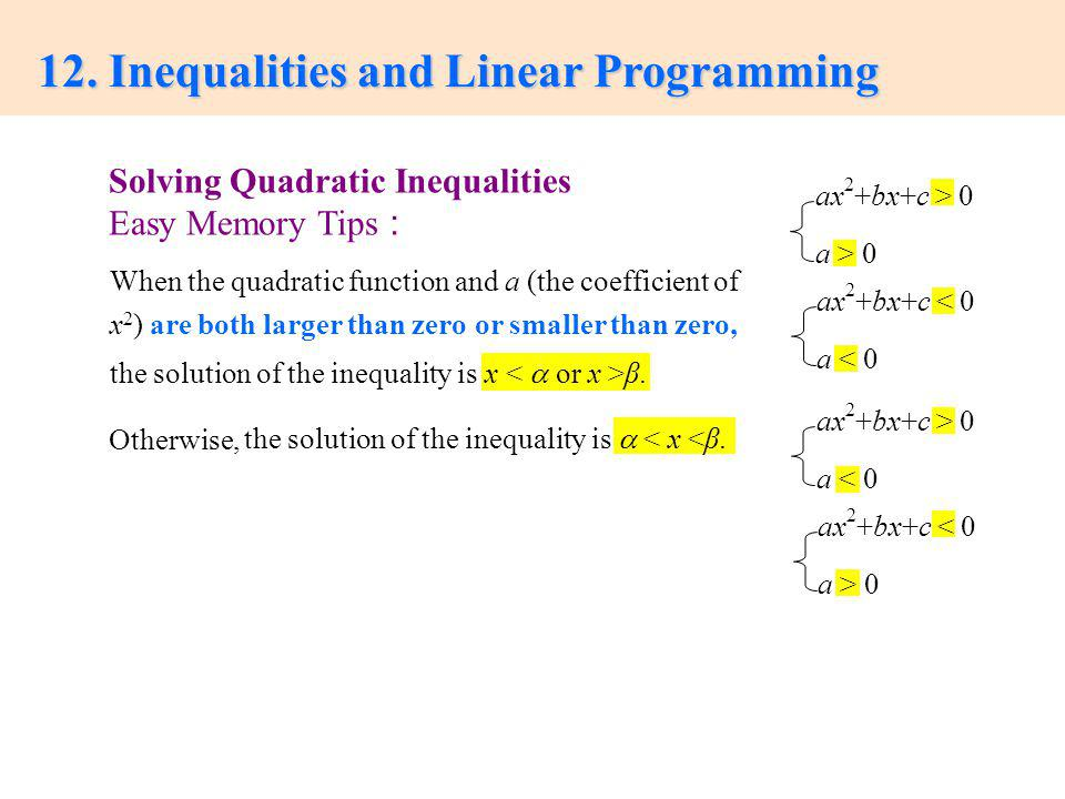 the solution of the inequality is < x <β.the solution of the inequality is x β.