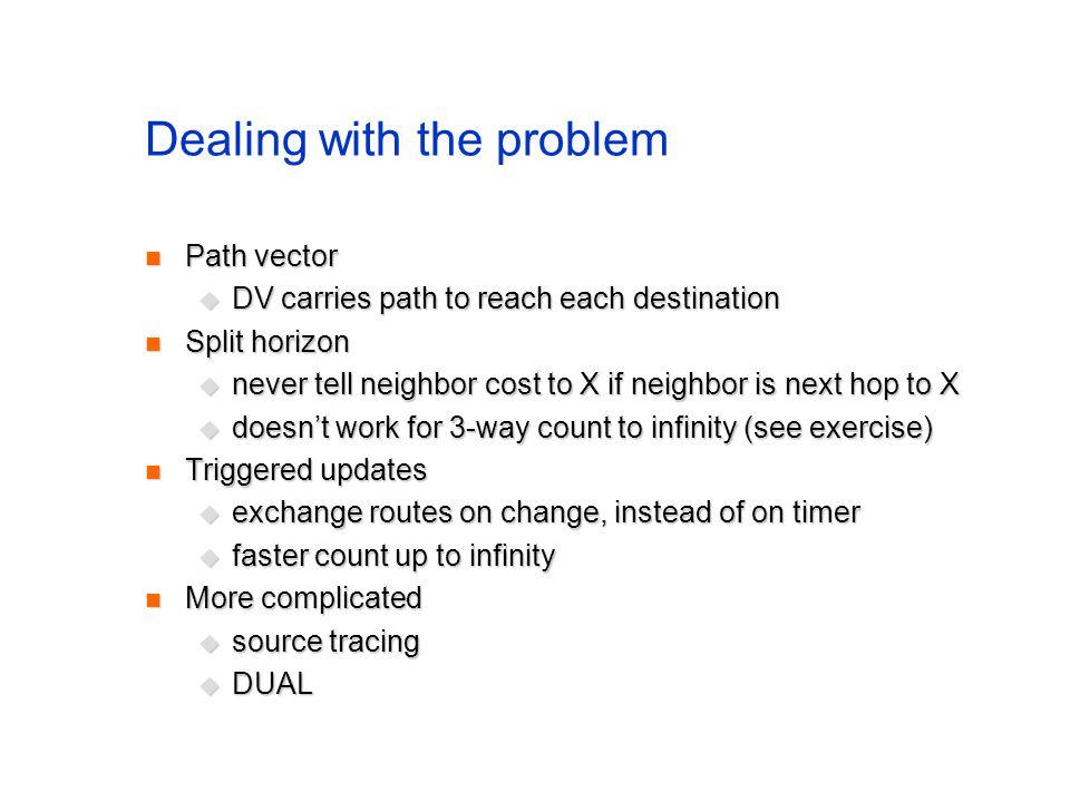 Dealing with the problem Path vector Path vector DV carries path to reach each destination DV carries path to reach each destination Split horizon Spl