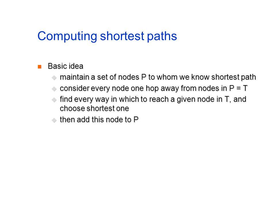 Computing shortest paths Basic idea Basic idea maintain a set of nodes P to whom we know shortest path maintain a set of nodes P to whom we know short