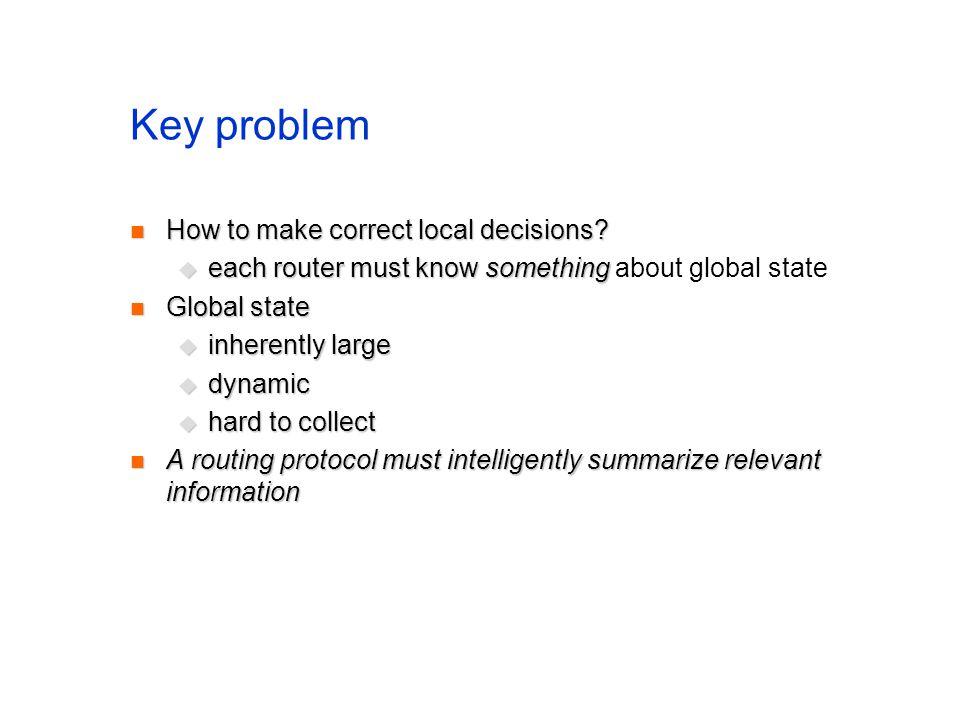 Key problem How to make correct local decisions? How to make correct local decisions? each router must know something each router must know something