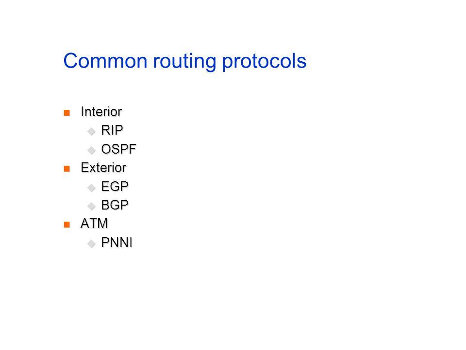 Common routing protocols Interior Interior RIP RIP OSPF OSPF Exterior Exterior EGP EGP BGP BGP ATM ATM PNNI PNNI