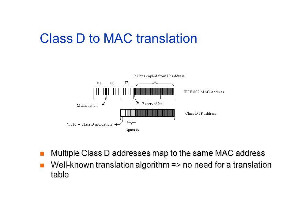 Class D to MAC translation Multiple Class D addresses map to the same MAC address Multiple Class D addresses map to the same MAC address Well-known tr