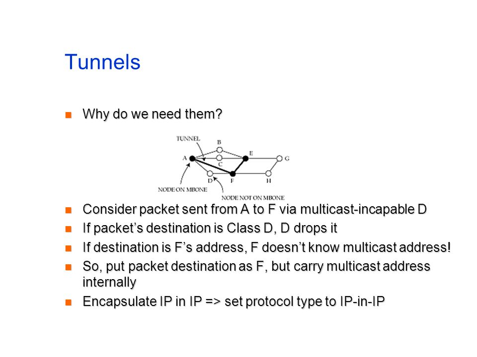 Tunnels Why do we need them? Why do we need them? Consider packet sent from A to F via multicast-incapable D Consider packet sent from A to F via mult