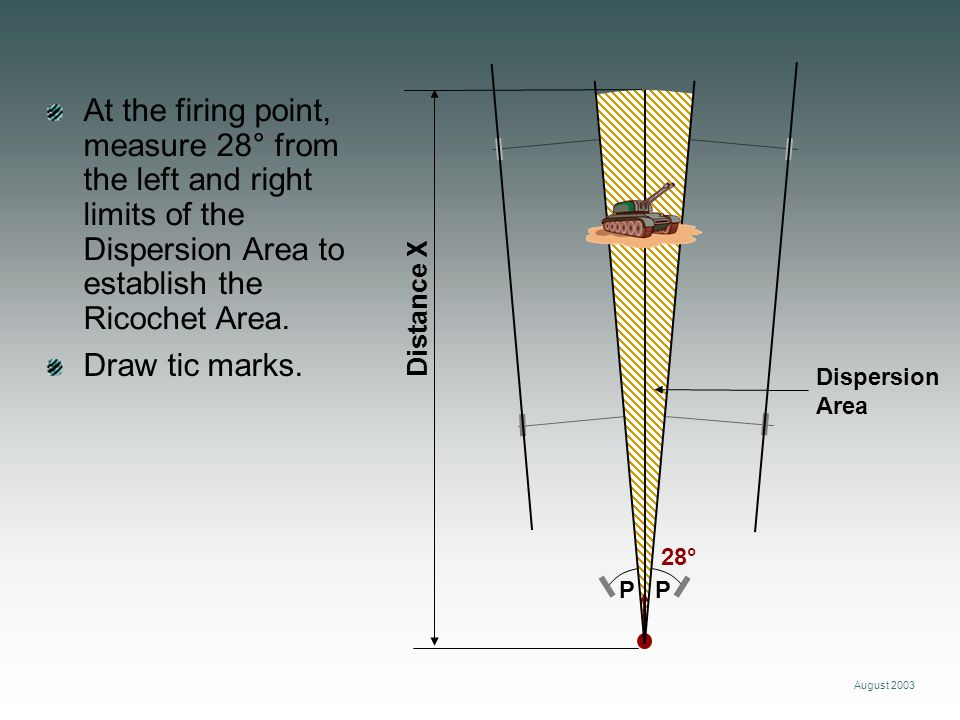 August 2003 Draw tic marks. At the firing point, measure 28° from the left and right limits of the Dispersion Area to establish the Ricochet Area. Dis