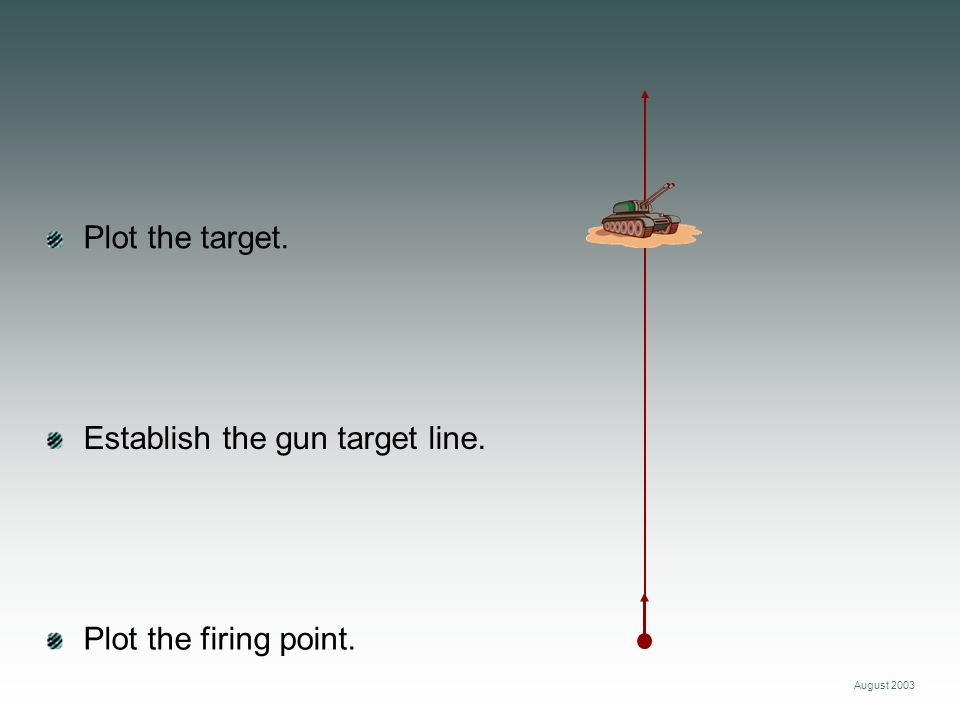 August 2003 Plot the firing point. Establish the gun target line. Plot the target.
