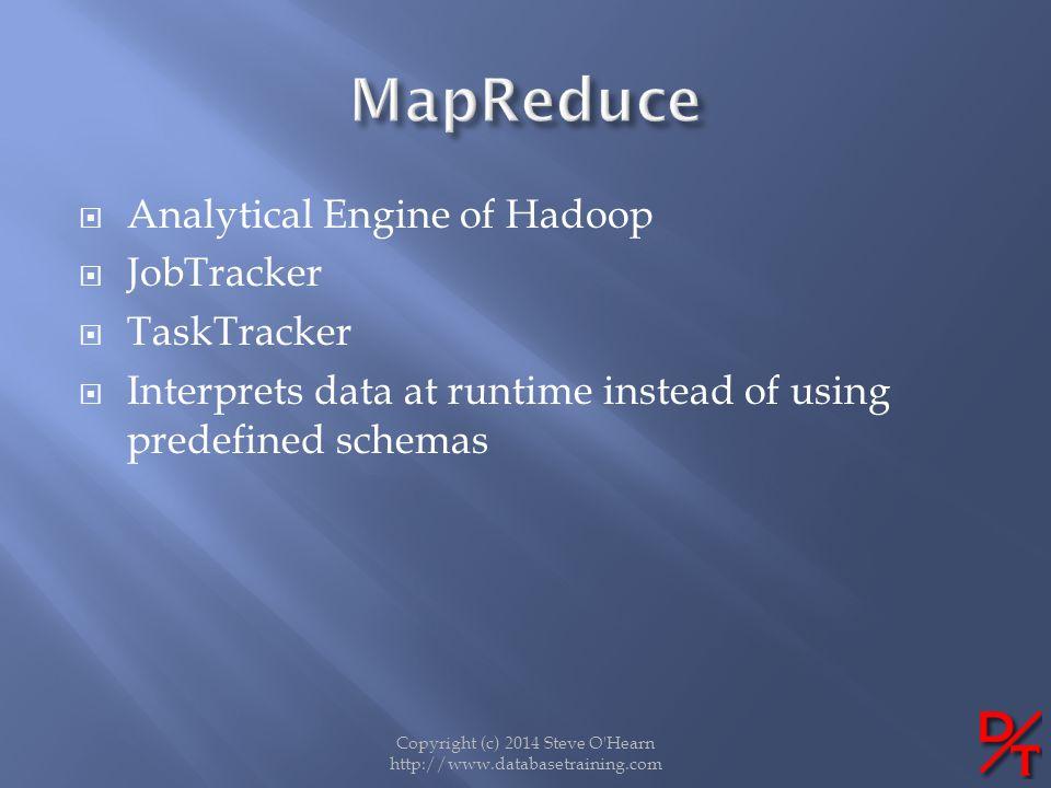 Copyright (c) 2014 Steve O'Hearn http://www.databasetraining.com Analytical Engine of Hadoop JobTracker TaskTracker Interprets data at runtime instead