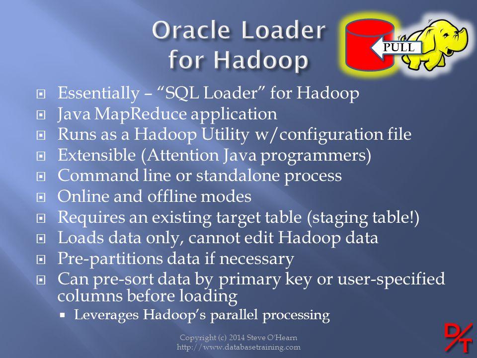 Copyright (c) 2014 Steve O'Hearn http://www.databasetraining.com Essentially – SQL Loader for Hadoop Java MapReduce application Runs as a Hadoop Utili