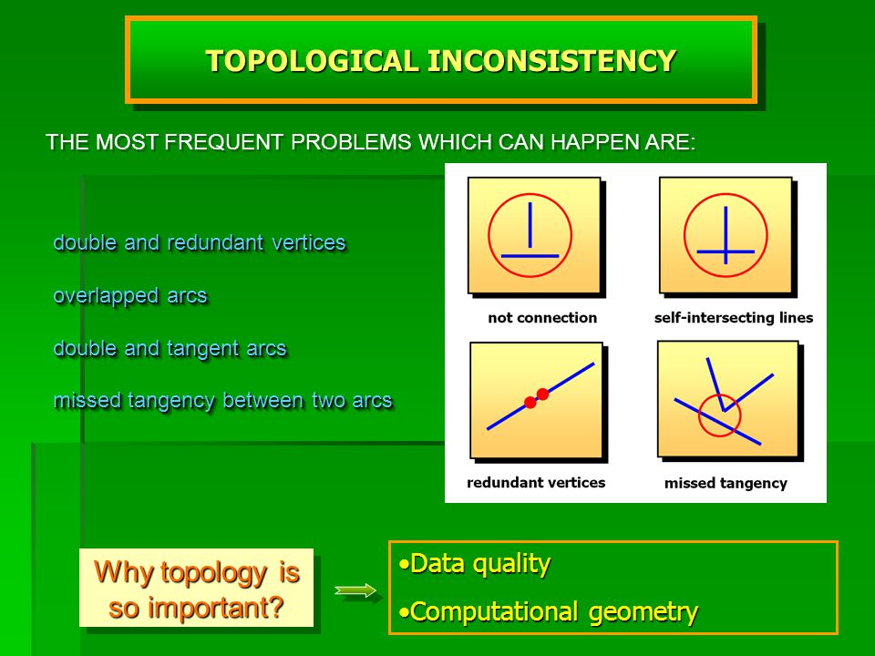 Data qualityData quality Computational geometryComputational geometry THE MOST FREQUENT PROBLEMS WHICH CAN HAPPEN ARE: Why topology is so important? T