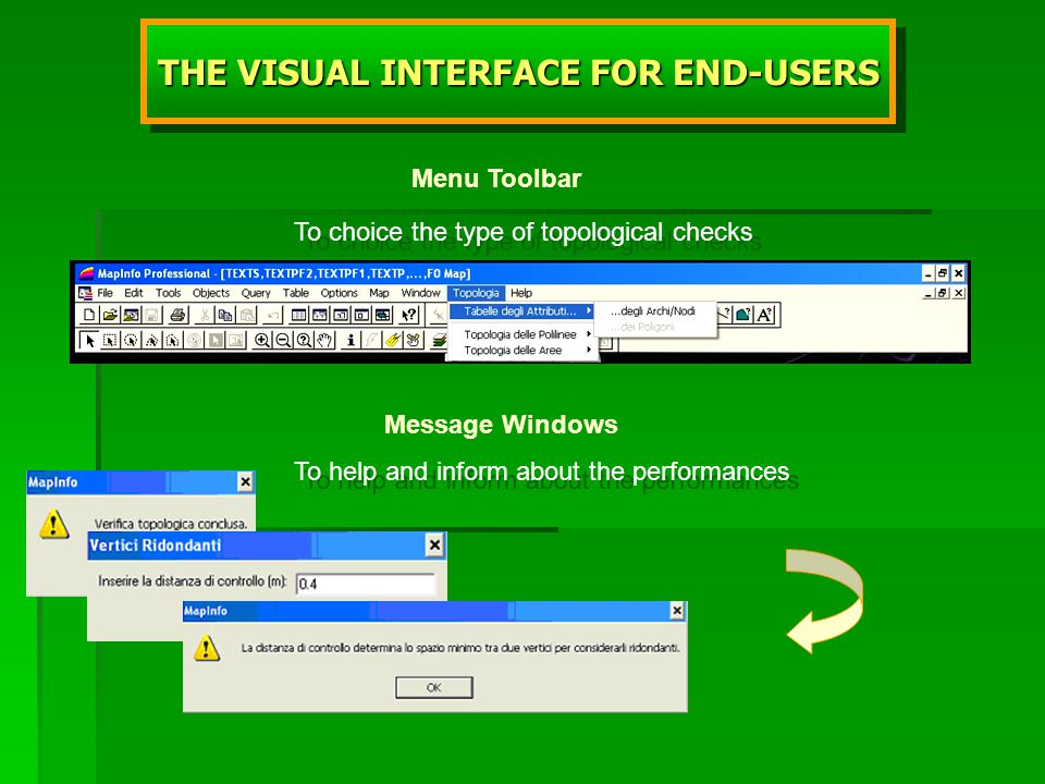 Message Windows Menu Toolbar THE VISUAL INTERFACE FOR END-USERS To help and inform about the performances To choice the type of topological checks