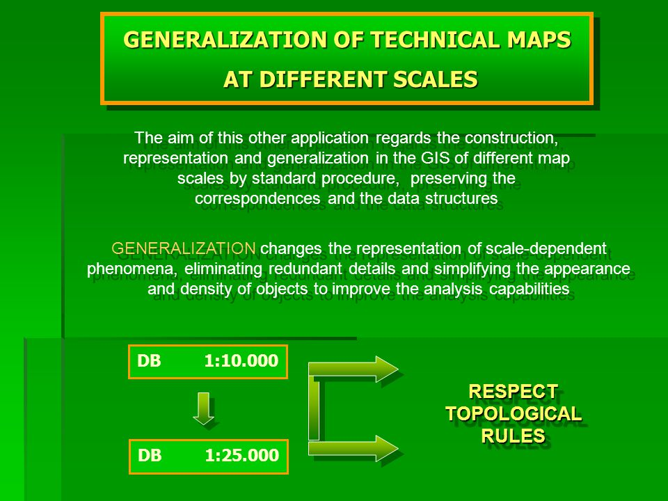 The aim of this other application regards the construction, representation and generalization in the GIS of different map scales by standard procedure, preserving the correspondences and the data structures GENERALIZATION OF TECHNICAL MAPS AT DIFFERENT SCALES AT DIFFERENT SCALES GENERALIZATION OF TECHNICAL MAPS AT DIFFERENT SCALES AT DIFFERENT SCALES GENERALIZATION changes the representation of scale-dependent phenomena, eliminating redundant details and simplifying the appearance and density of objects to improve the analysis capabilities DB1:10.000 DB1:25.000 RESPECT TOPOLOGICAL RULES RESPECT