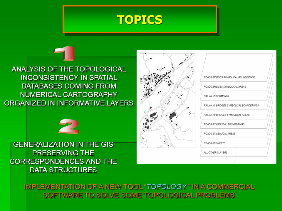 TOPICSTOPICS ANALYSIS OF THE TOPOLOGICAL INCONSISTENCY IN SPATIAL DATABASES COMING FROM NUMERICAL CARTOGRAPHY ORGANIZED IN INFORMATIVE LAYERS GENERALIZATION IN THE GIS PRESERVING THE CORRESPONDENCES AND THE DATA STRUCTURES IMPLEMENTATION OF A NEW TOOL TOPOLOGY IN A COMMERCIAL SOFTWARE TO SOLVE SOME TOPOLOGICAL PROBLEMS