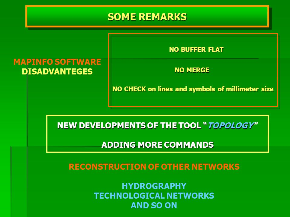 SOME REMARKS NO BUFFER FLAT NO MERGE NEW DEVELOPMENTS OF THE TOOL TOPOLOGY NEW DEVELOPMENTS OF THE TOOL TOPOLOGY ADDING MORE COMMANDS RECONSTRUCTION OF OTHER NETWORKS HYDROGRAPHY TECHNOLOGICAL NETWORKS AND SO ON MAPINFO SOFTWARE DISADVANTEGES NO CHECK on lines and symbols of millimeter size