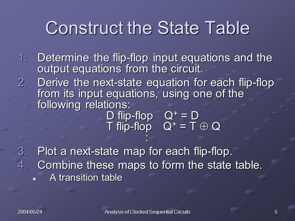 52004/05/24Analysis of Clocked Sequential Circuits Construct the State Table 1.Determine the flip-flop input equations and the output equations from t