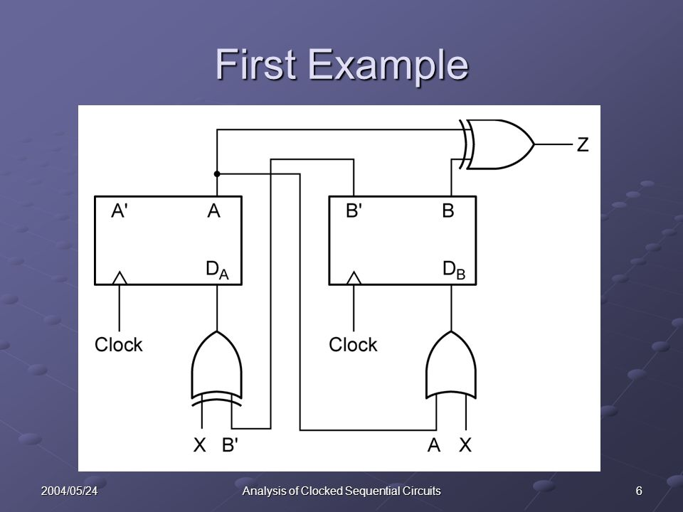 62004/05/24Analysis of Clocked Sequential Circuits First Example