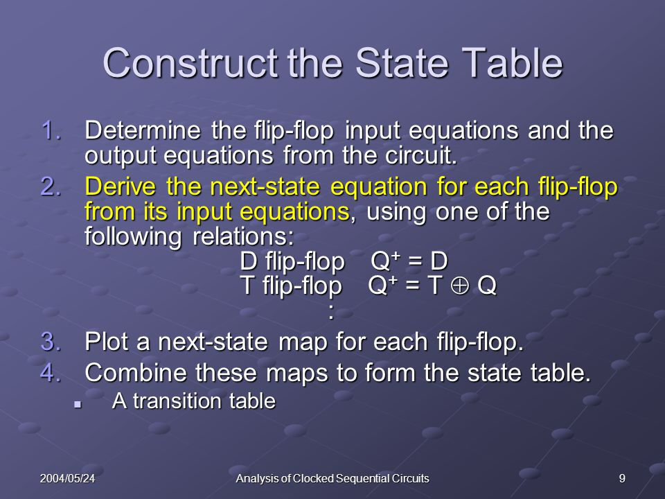 92004/05/24Analysis of Clocked Sequential Circuits Construct the State Table 1.Determine the flip-flop input equations and the output equations from t