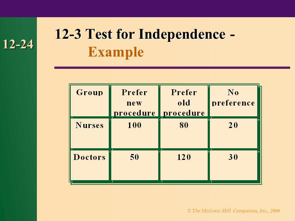 © The McGraw-Hill Companies, Inc., 2000 12-24 12-3 Test for Independence - 12-3 Test for Independence - Example