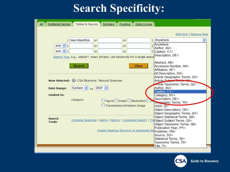 Search Specificity: