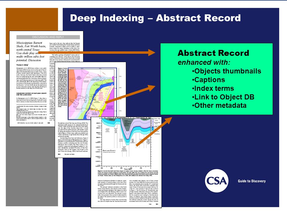 Deep Indexing – Abstract Record Abstract Record enhanced with: Objects thumbnails Captions Index terms Link to Object DB Other metadata