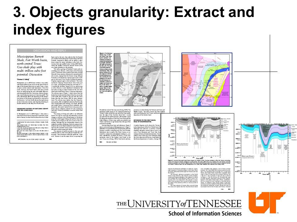 3. Objects granularity: Extract and index figures