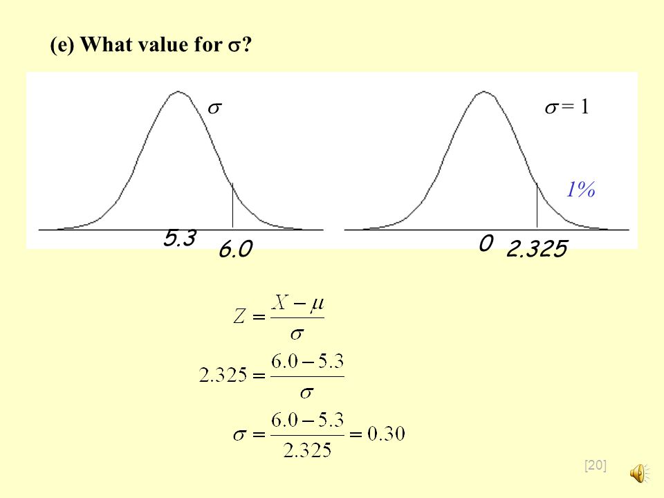 [19] (d) What value for 2.325 = 0.4 = 1 6.0 1% 0