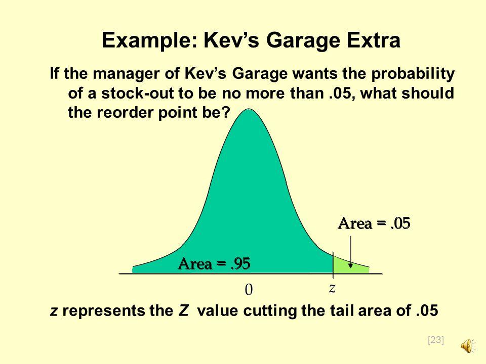 [22] Standard Normal Distribution 0.83 Z Example: Kevs Garage Area =.7967 Area =.2033 z = (X - )/ = (20 - 15)/6 =.83