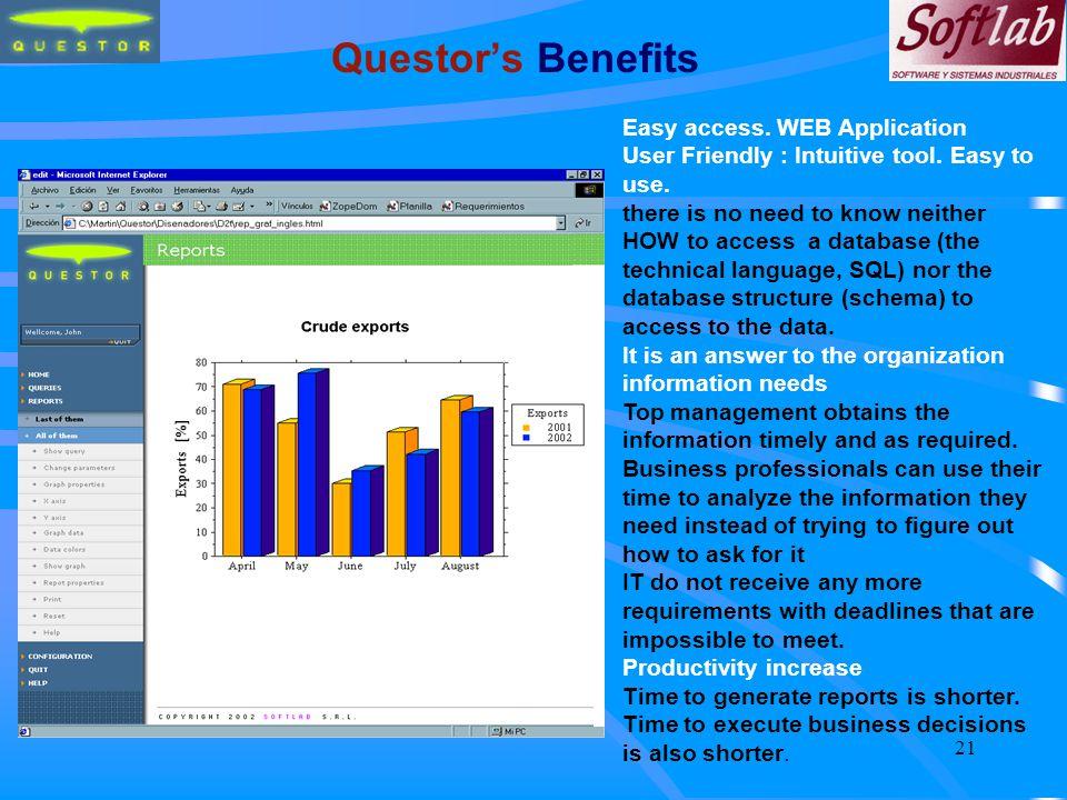 20 QUESTOR Server ORACLE SQLServer MySQL ( otros ) C:\Mis Documentos Outlook Express Data Source INTERNET Architecture