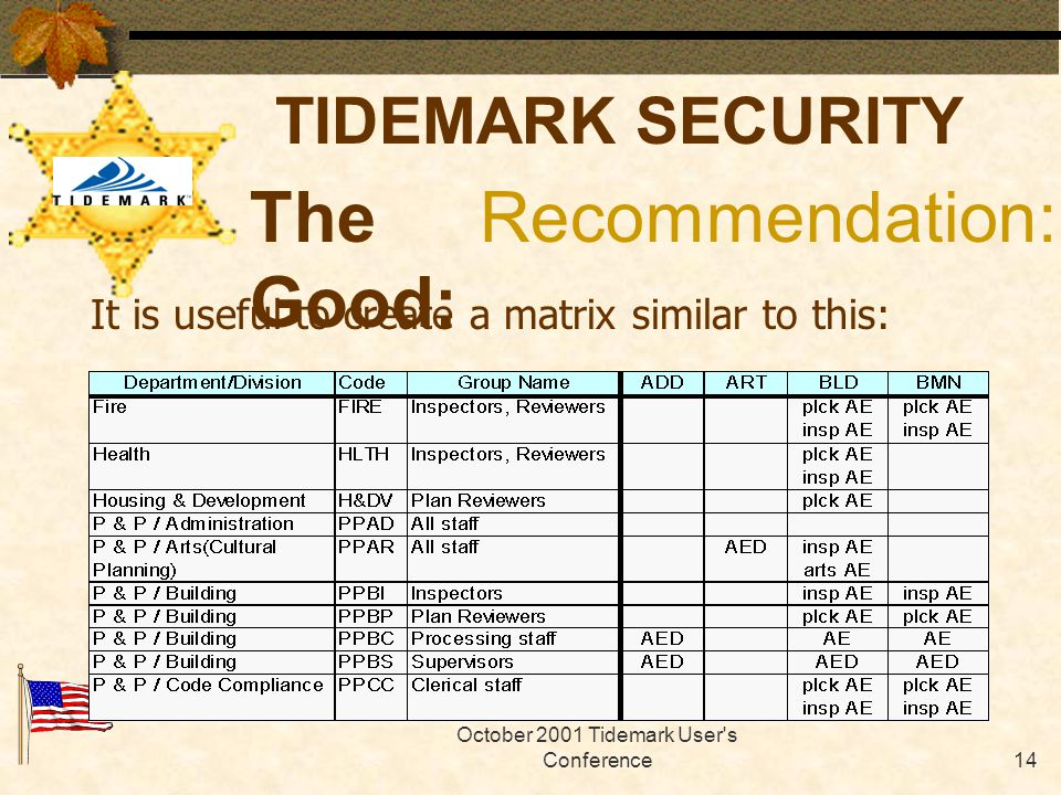 October 2001 Tidemark User s Conference13 TIDEMARK SECURITY The Good: Determine what types of data to secure: Preparing for setup For instance, Pasadena was concerned with: Case screen information Case activity information Parcel data People data Fee data Valuation data