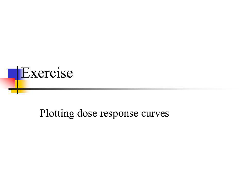 Exercise Plotting dose response curves
