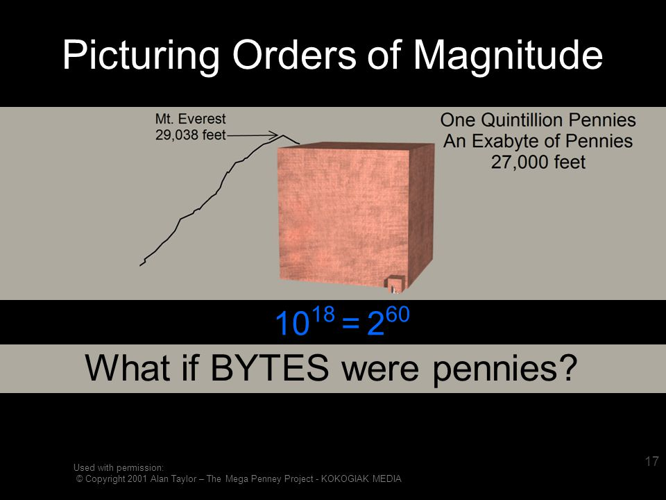 18 What if BYTES were pennies.