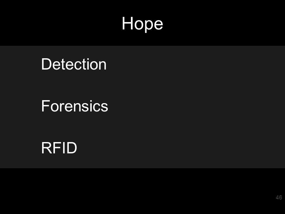 47 Hope Detection Forensics RFID 46