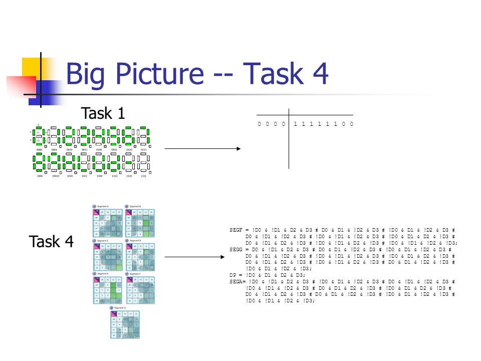 Big Picture -- Task 4 0 0 0 0 1 1 1 1 1 1 0 0 SEGF = !D0 & !D1 & D2 & D3 # D0 & D1 & !D2 & D3 # !D0 & D1 & !D2 & D3 # D0 & !D1 & !D2 & D3 # !D0 & !D1