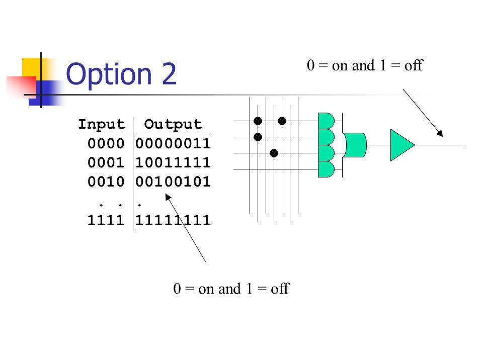 File format - Task 3 L0000 1111 1011 0111 0111 0111 1111 1111 1111 1111 * N Output Pin 19* p1 p11 p2 p19 p3 p18 p4 p17 p5 p16 p6 p15 p7 p14 p8 p13 p9p12 Pn Pn Result 1 1 1 1 0 Pn 0 1 Pn 0 0 0 = Pn Pn p19 = !p2p3p4p5 or DP = !D0D1D2D3 1 = Blown 0 = Not Blown