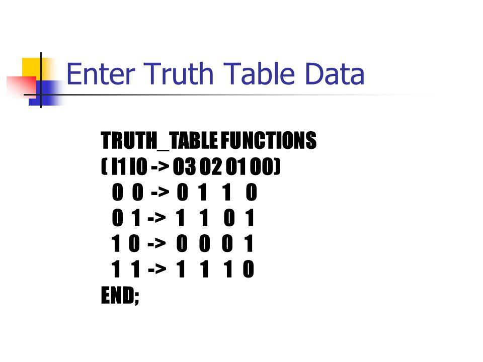 Enter Truth Table Data TRUTH_TABLE FUNCTIONS ( I1 I0 -> O3 O2 O1 O0) 0 0 -> 0 1 1 0 0 1 -> 1 1 0 1 1 0 -> 0 0 0 1 1 1 -> 1 1 1 0 END;