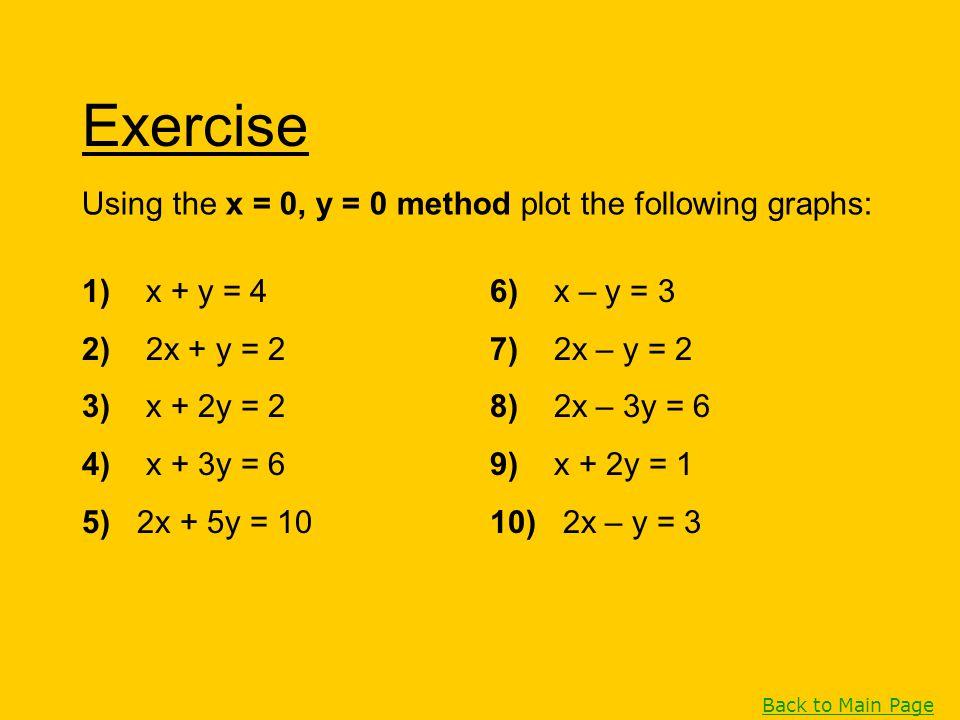 Exercise 1) x + y = 4 2) 2x + y = 2 3) x + 2y = 2 4) x + 3y = 6 5) 2x + 5y = 10 6) x – y = 3 7) 2x – y = 2 8) 2x – 3y = 6 9) x + 2y = 1 10) 2x – y = 3