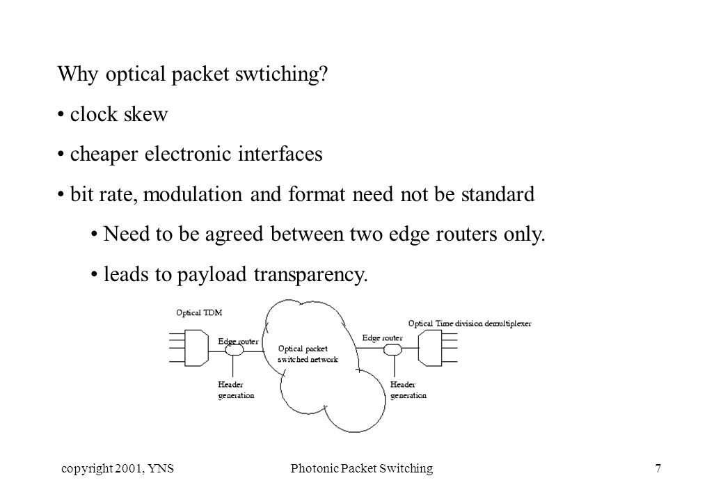 copyright 2001, YNSPhotonic Packet Switching7 Why optical packet swtiching? clock skew cheaper electronic interfaces bit rate, modulation and format n
