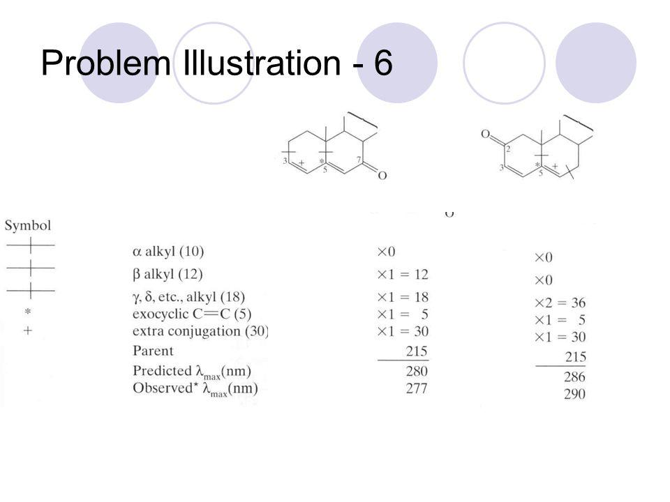 Problem Illustration - 6