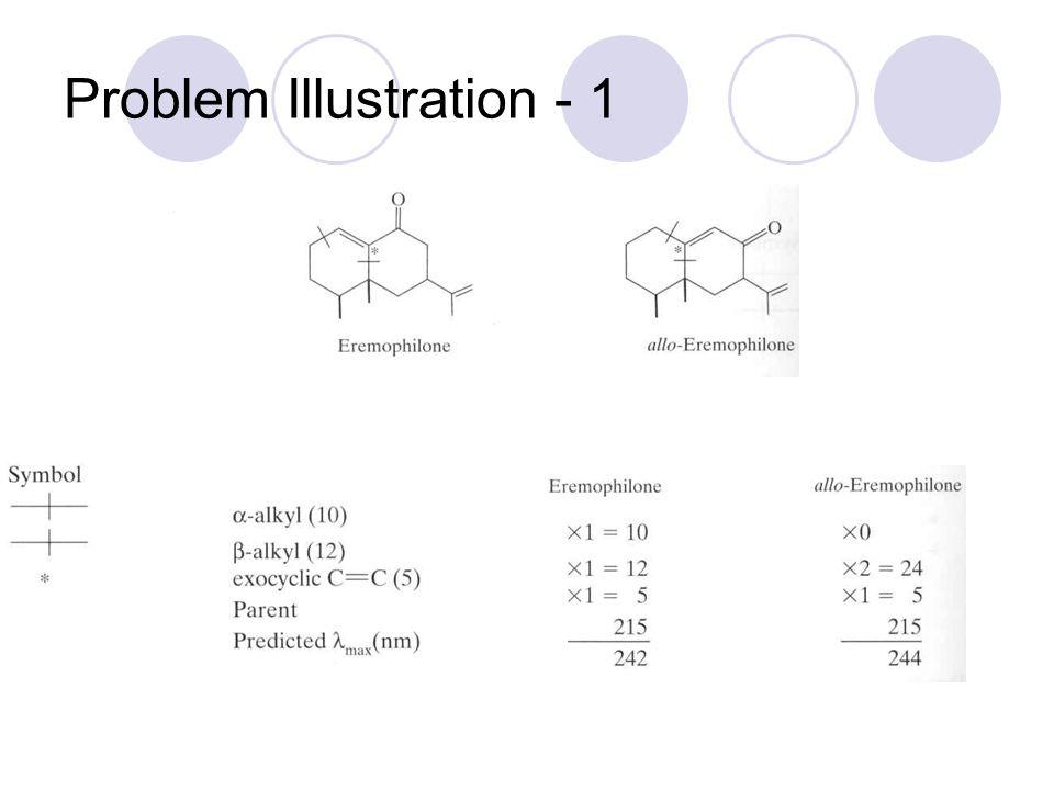 Problem Illustration - 1
