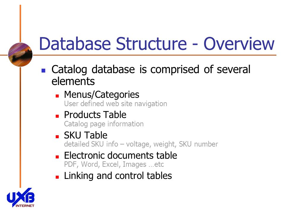 Database Structure - Overview Catalog database is comprised of several elements Menus/Categories User defined web site navigation Products Table Catalog page information SKU Table detailed SKU info – voltage, weight, SKU number Electronic documents table PDF, Word, Excel, Images …etc Linking and control tables