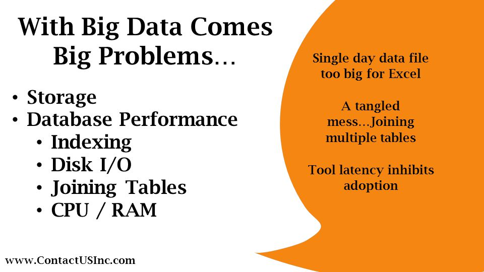 Single day data file too big for Excel A tangled mess…Joining multiple tables Tool latency inhibits adoption Storage Database Performance Indexing Disk I/O Joining Tables CPU / RAM   With Big Data Comes Big Problems…