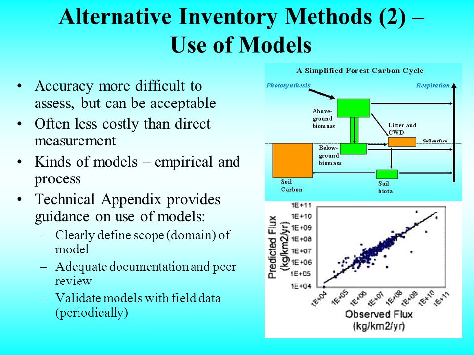Alternative Inventory Methods (2) – Use of Models Accuracy more difficult to assess, but can be acceptable Often less costly than direct measurement Kinds of models – empirical and process Technical Appendix provides guidance on use of models: –Clearly define scope (domain) of model –Adequate documentation and peer review –Validate models with field data (periodically)