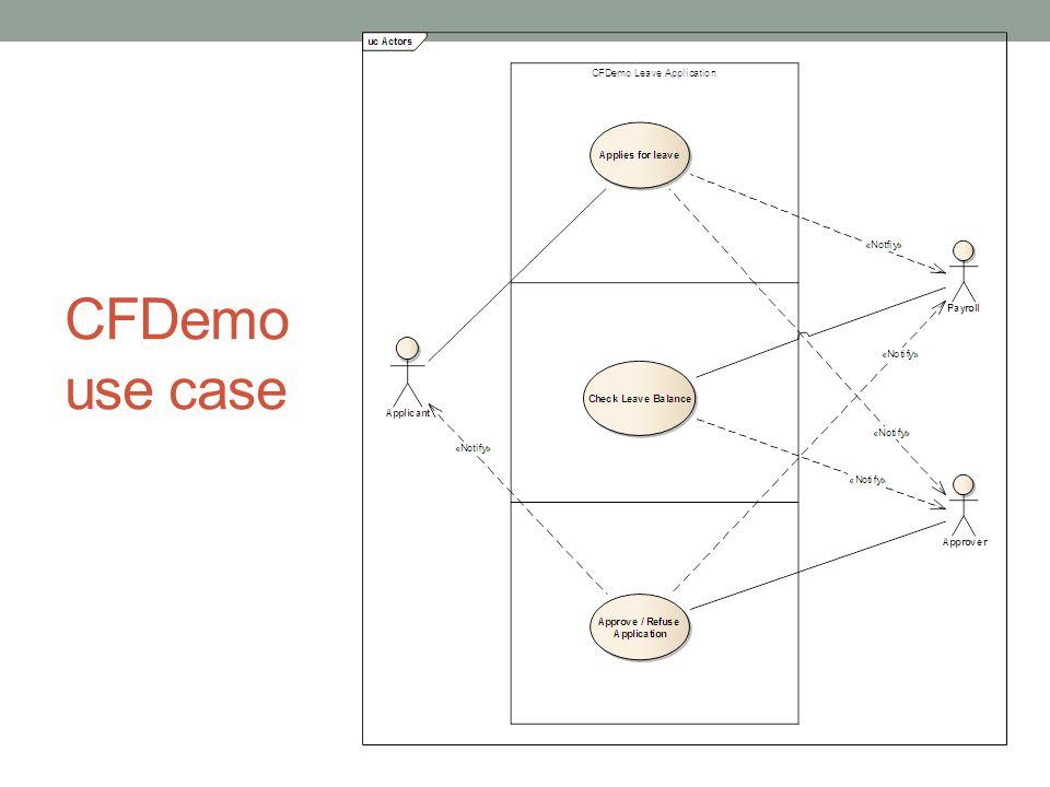 CFDemo use case