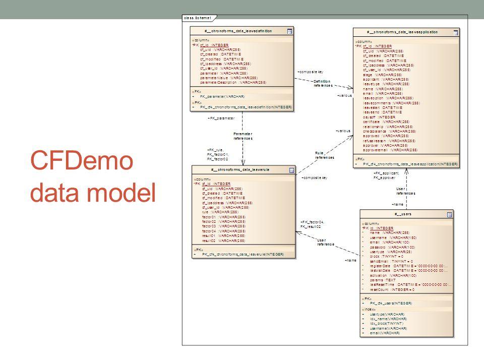 CFDemo data model