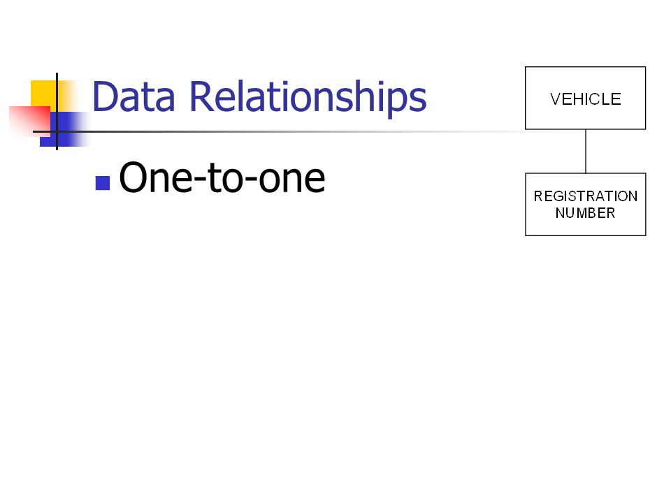 Data Relationships One-to-one