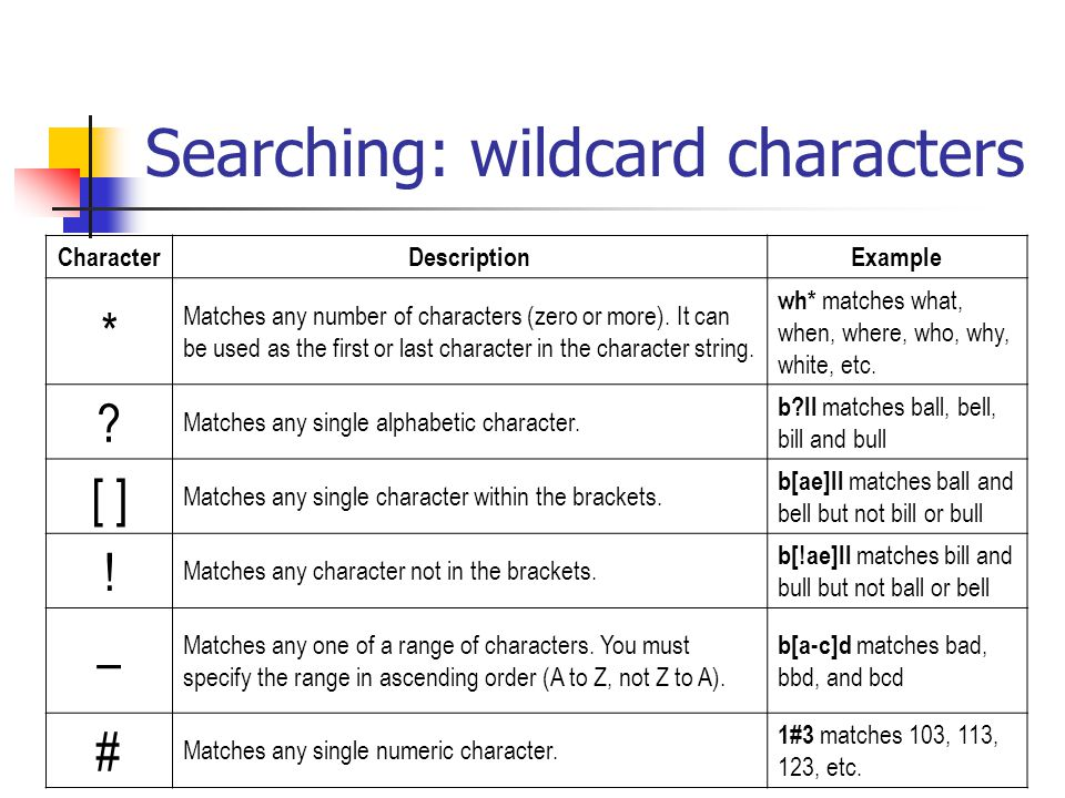 Character DescriptionExample * Matches any number of characters (zero or more). It can be used as the first or last character in the character string.